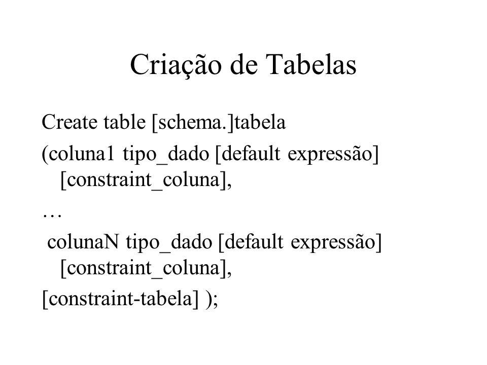 Criação de Tabelas Create table [schema.]tabela